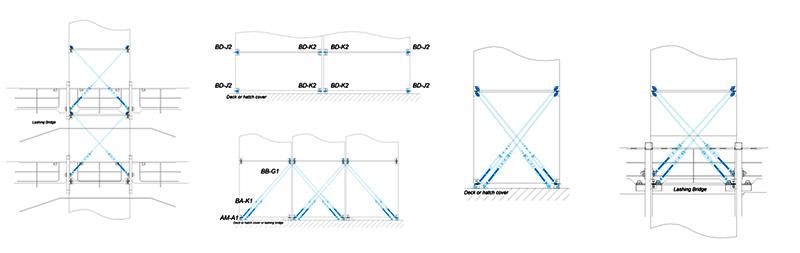 甲板集装箱系固系统